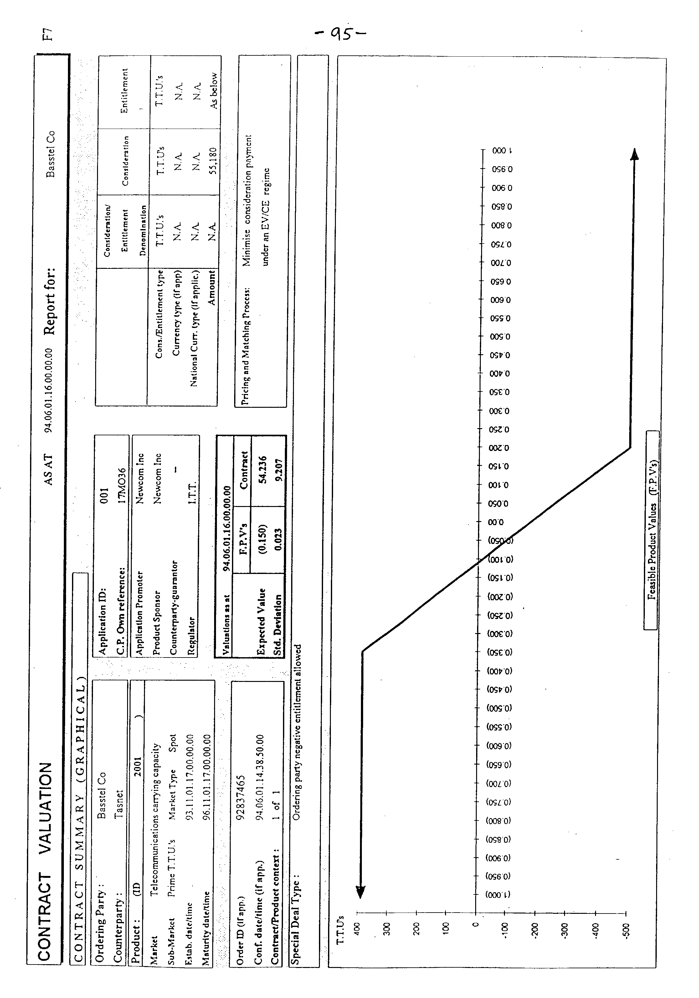 Figure US20030191707A1-20031009-P00058