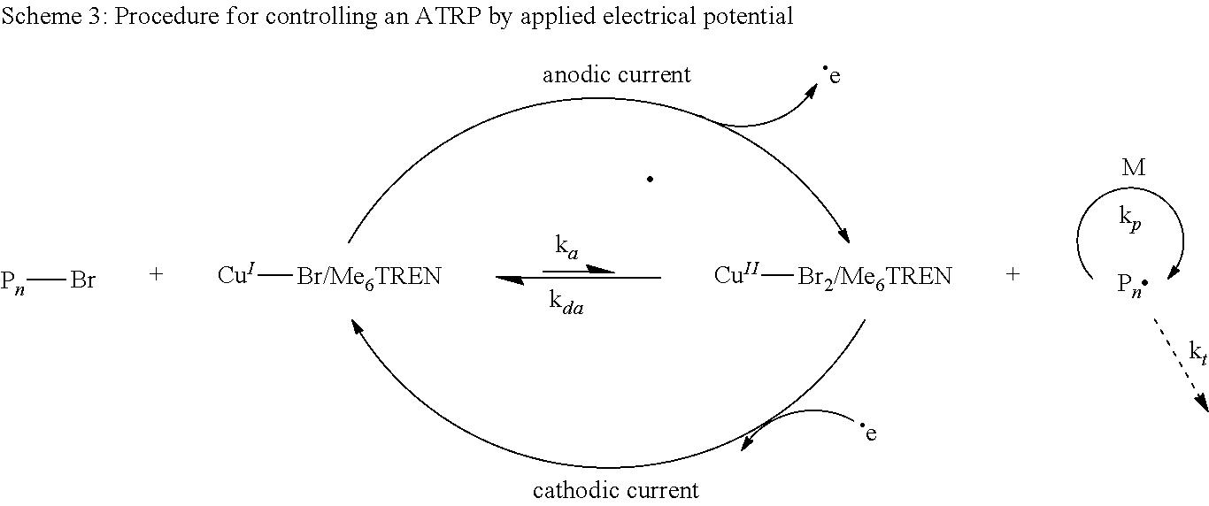 Figure US09644042-20170509-C00003