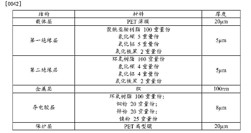 Figure CN106003916AD00071