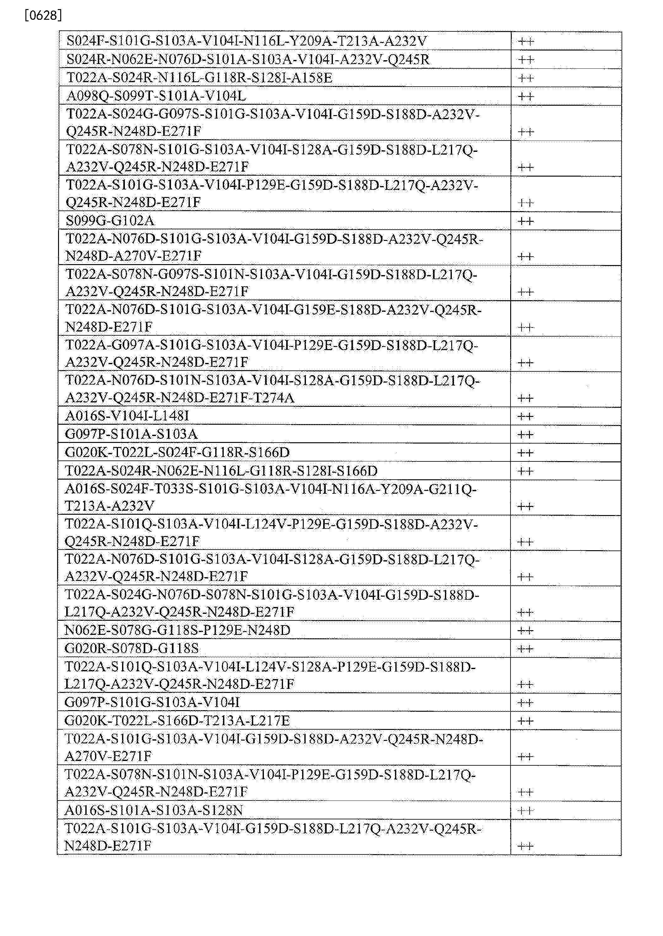 Figure CN103764823BD02301