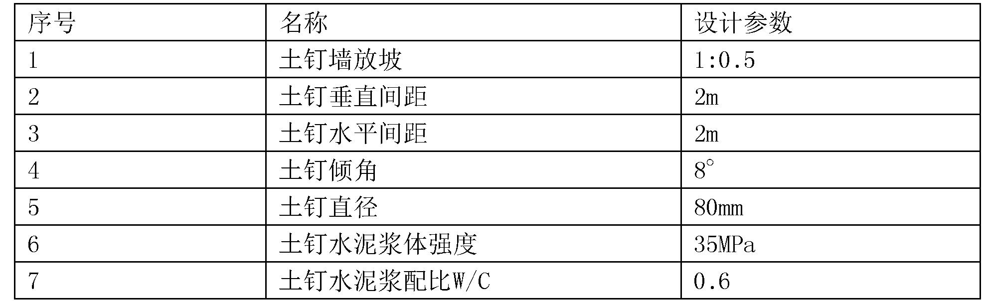 Figure CN104831734BD00131