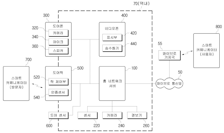 Figure R1020060002375