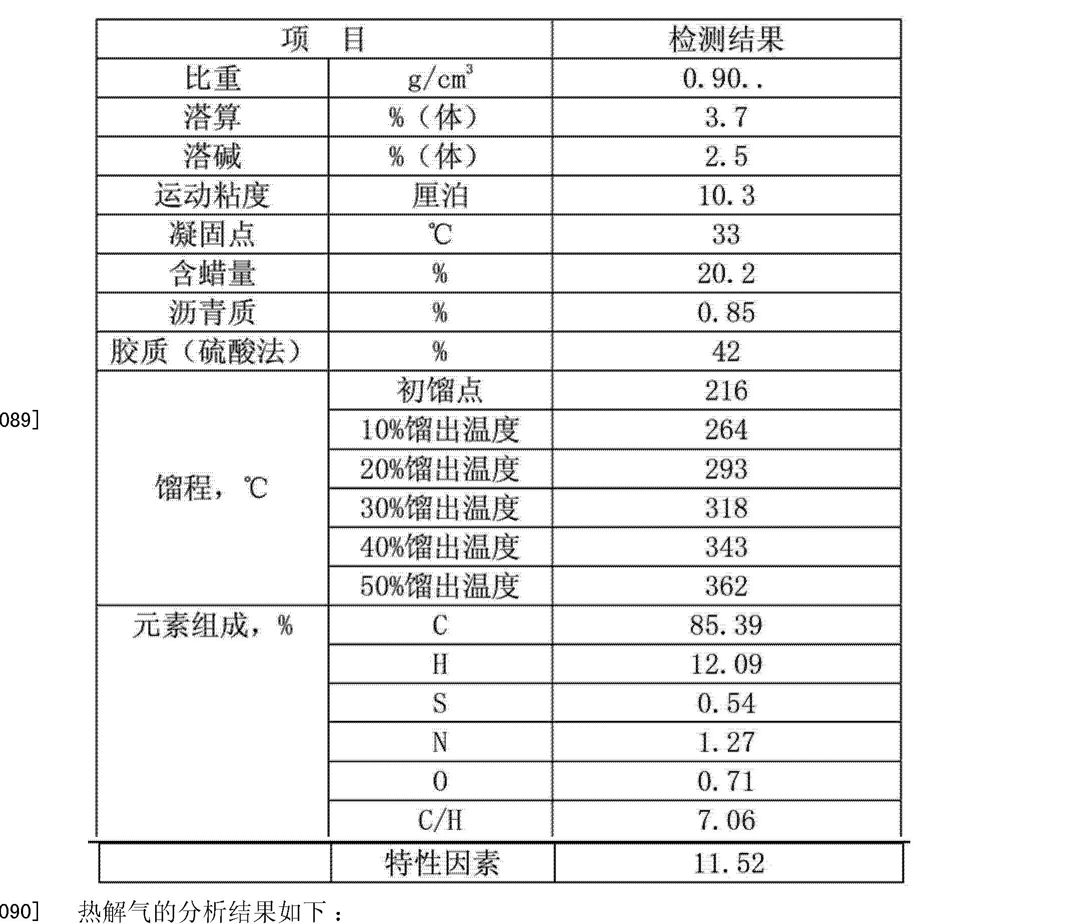 Figure CN103160301BD00121