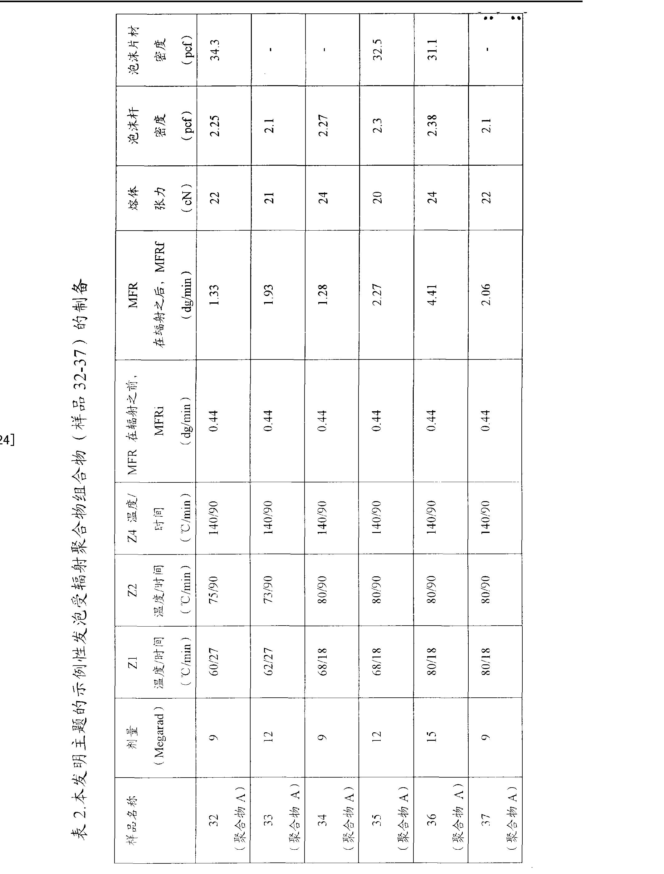Figure CN101688004BD00721