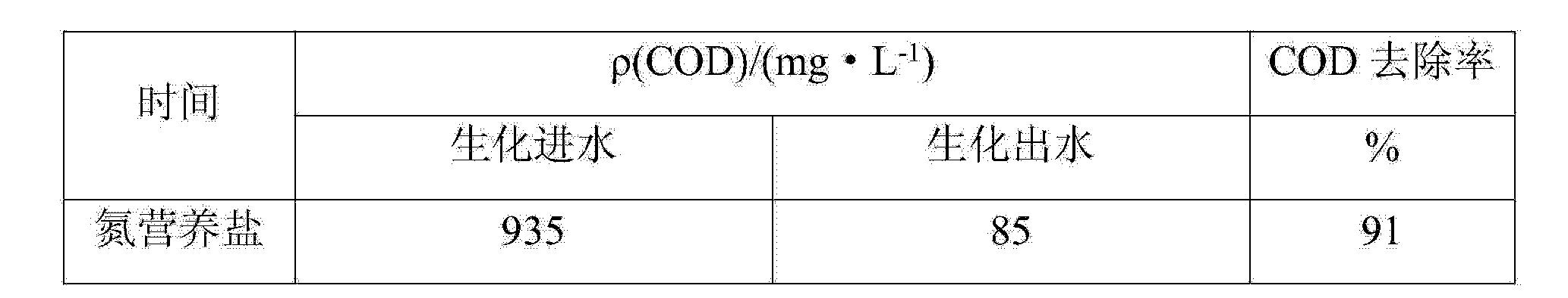 Figure CN104003519AD00041