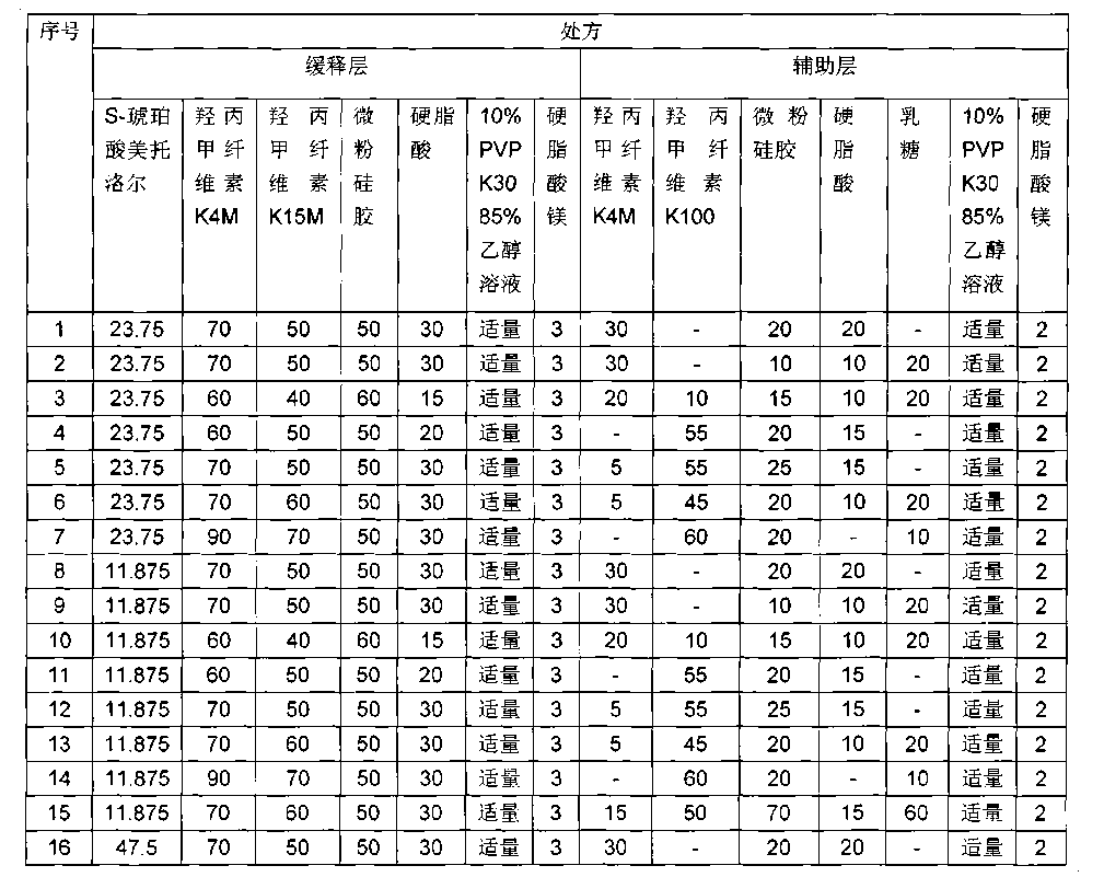Figure CN102008456BD00132