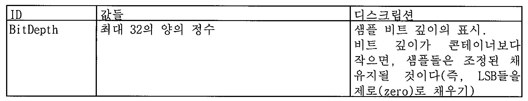 Figure 112014128070760-pat00006