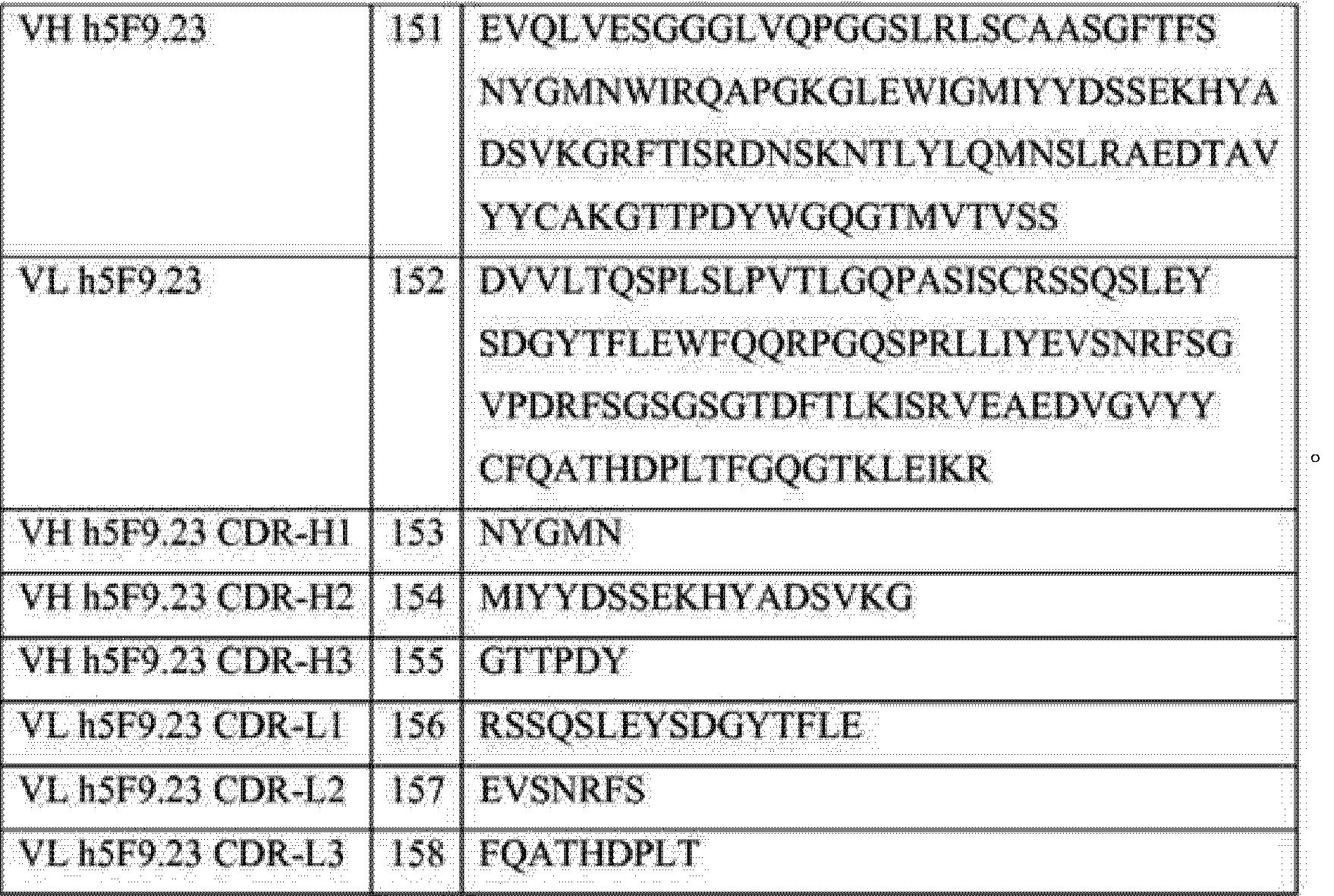 Figure CN104487455AD00821