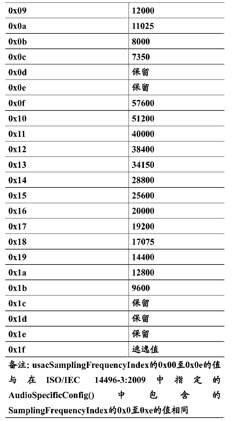 Figure CN103562994BD00321