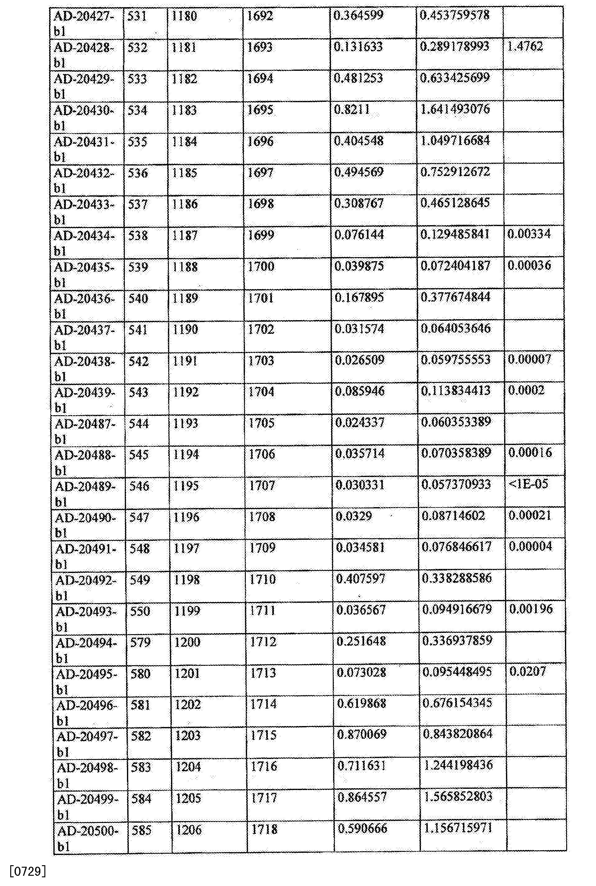 Figure CN105125572AD01221