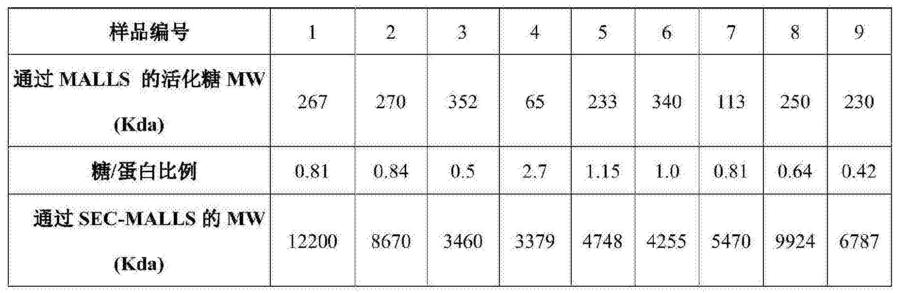 Figure CN106102770AD01001