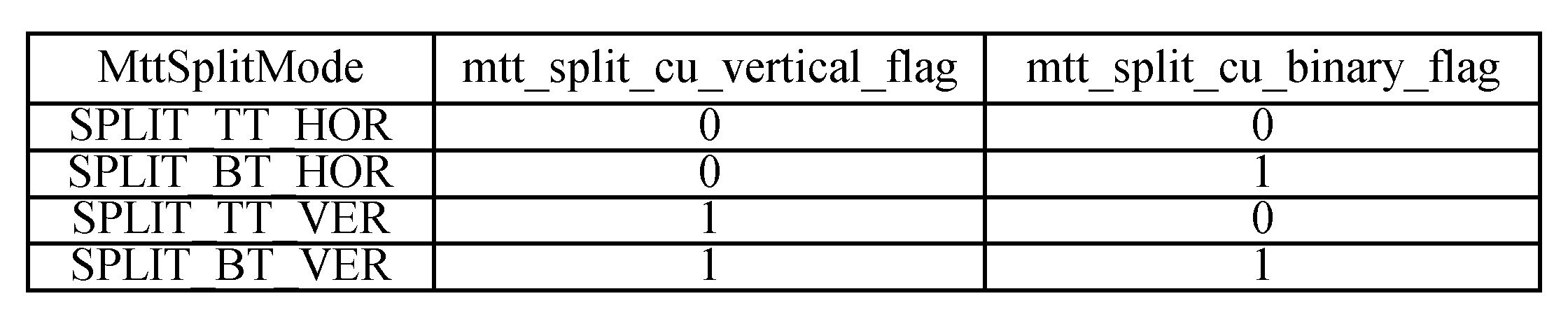 Figure PCTKR2020008032-appb-I000001