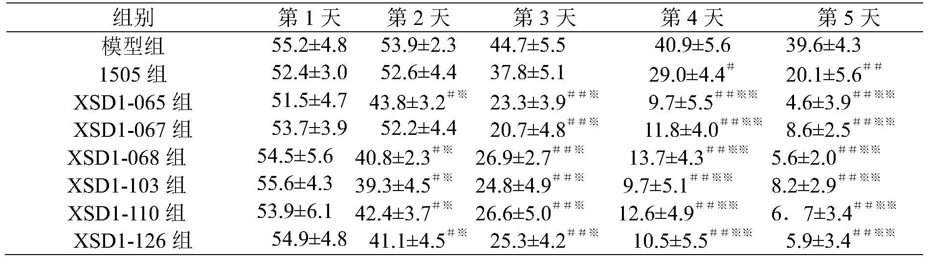 Figure PCTCN2017084604-appb-000345