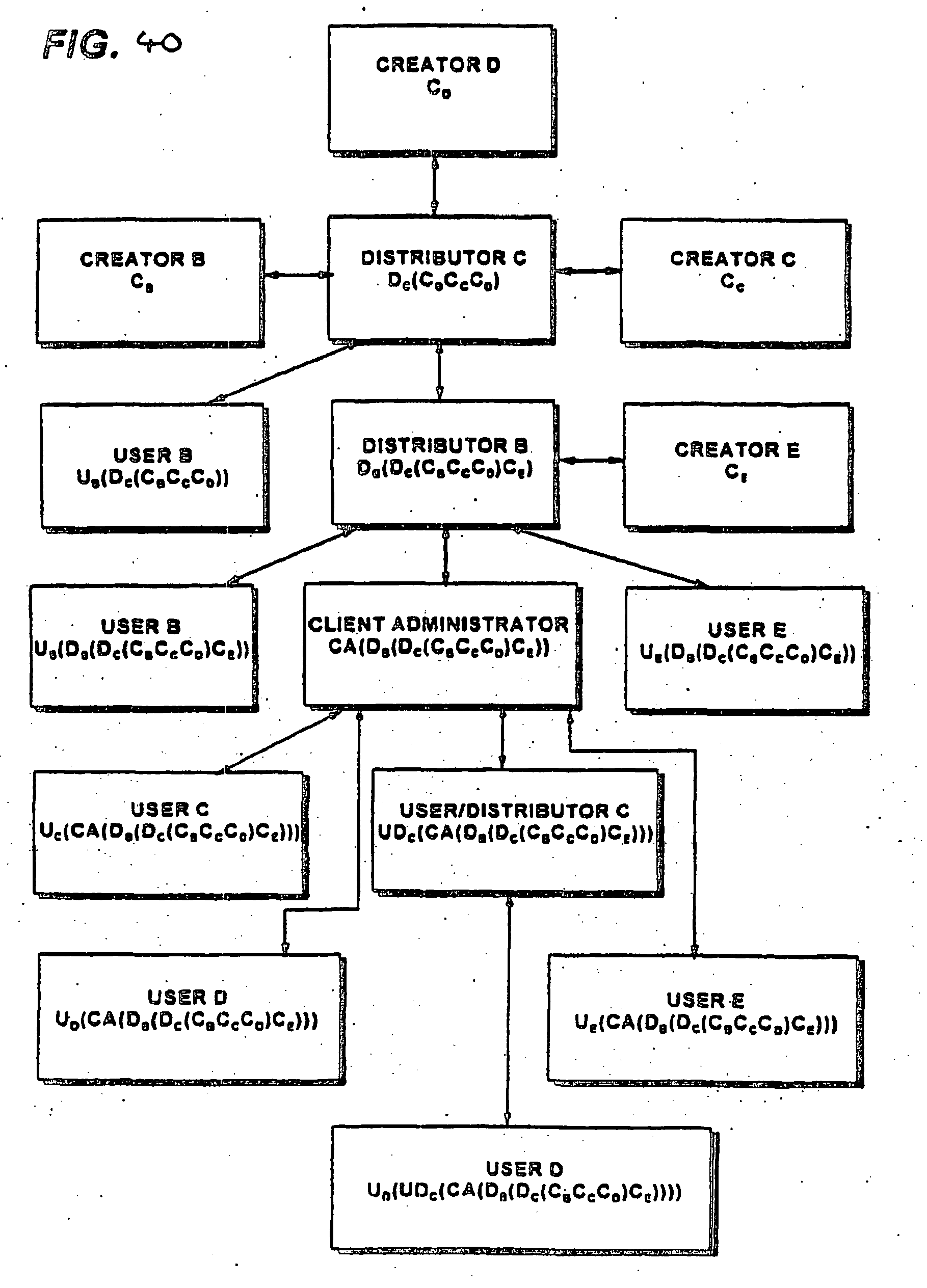 EP B2 Systems and methods for secure transaction