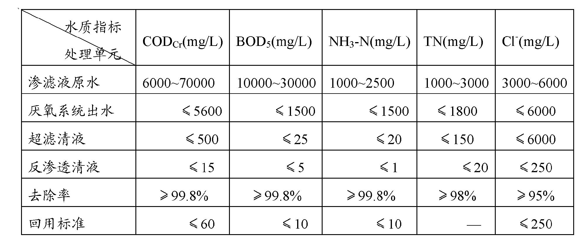 Figure CN102603128AD00071