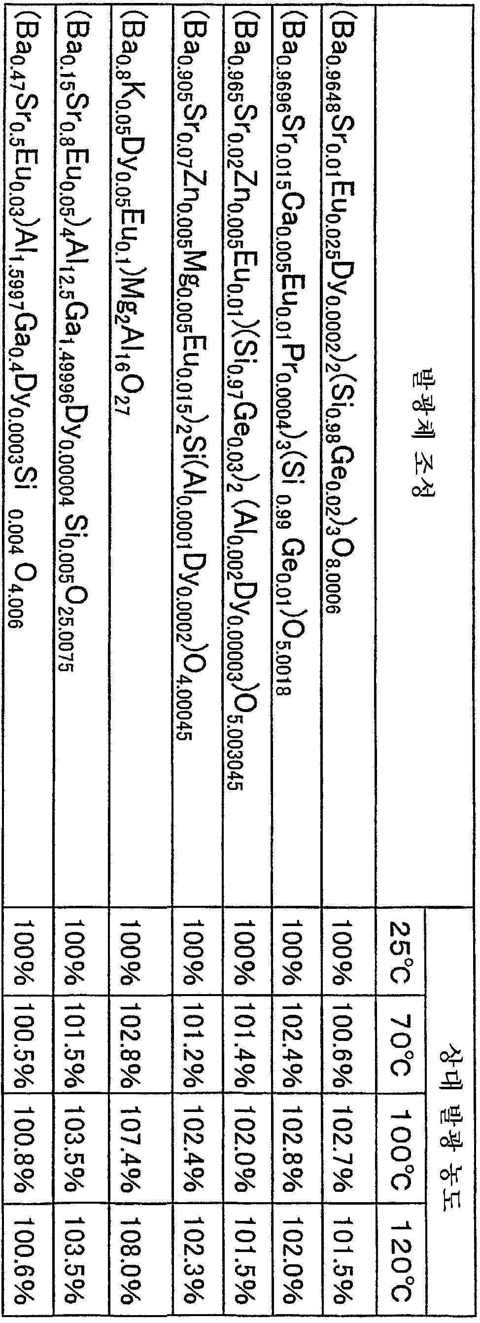 Figure 112006085632295-pct00014