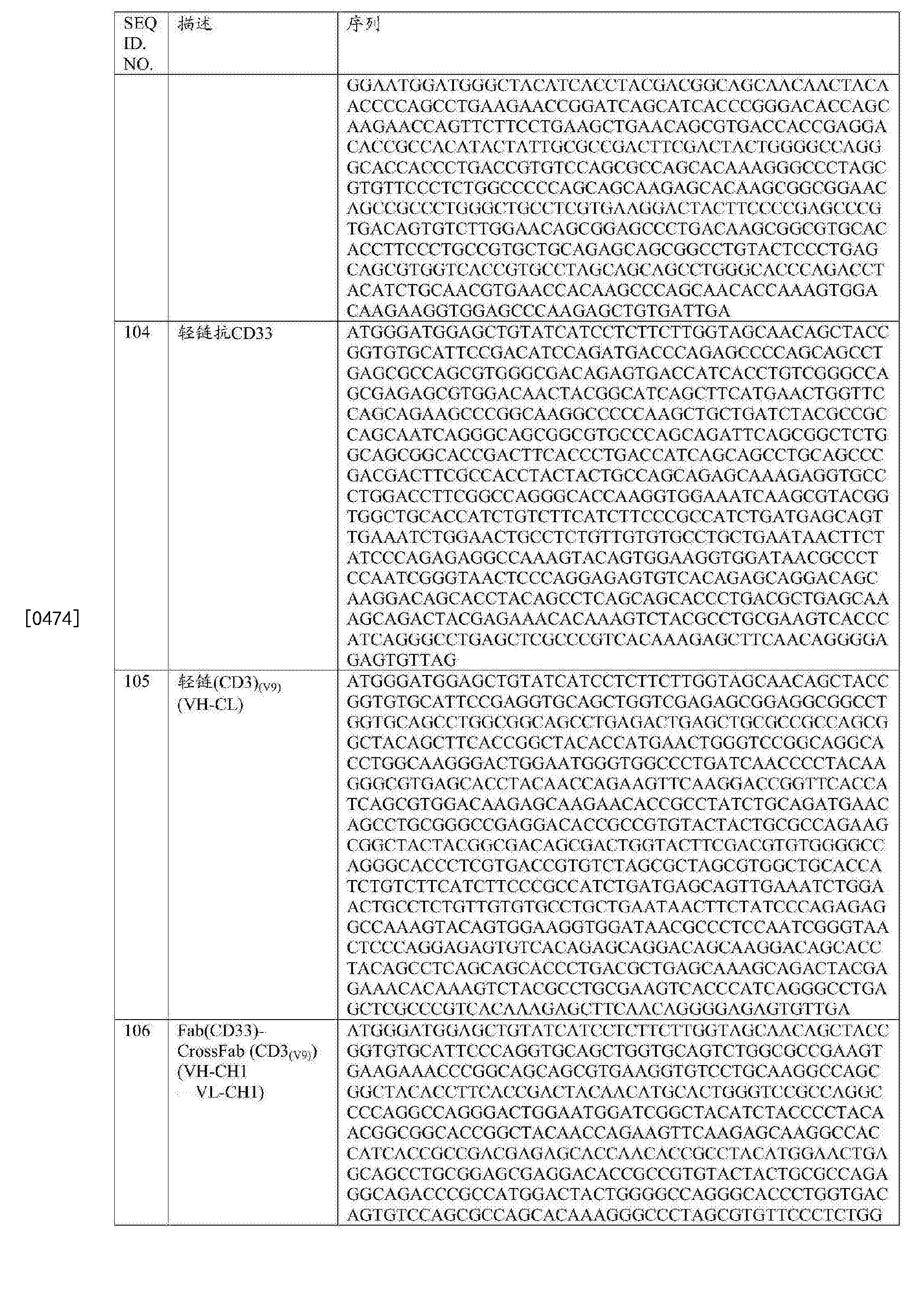 Figure CN103889452BD00691