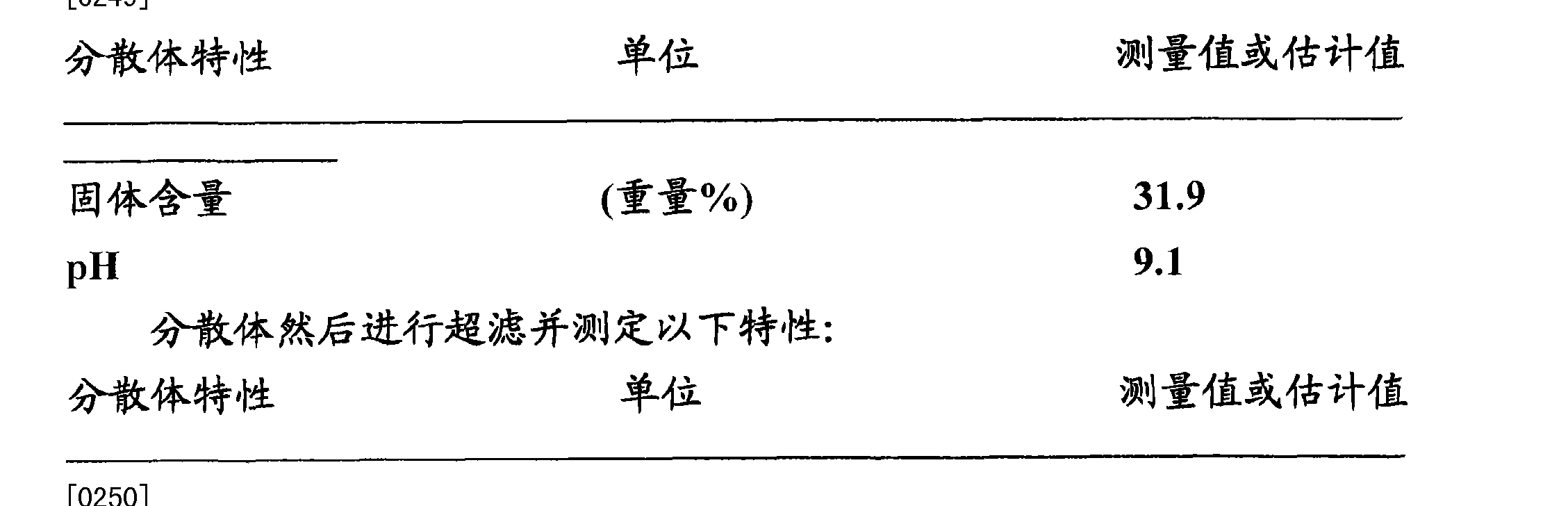 Figure CN101778870BD00262