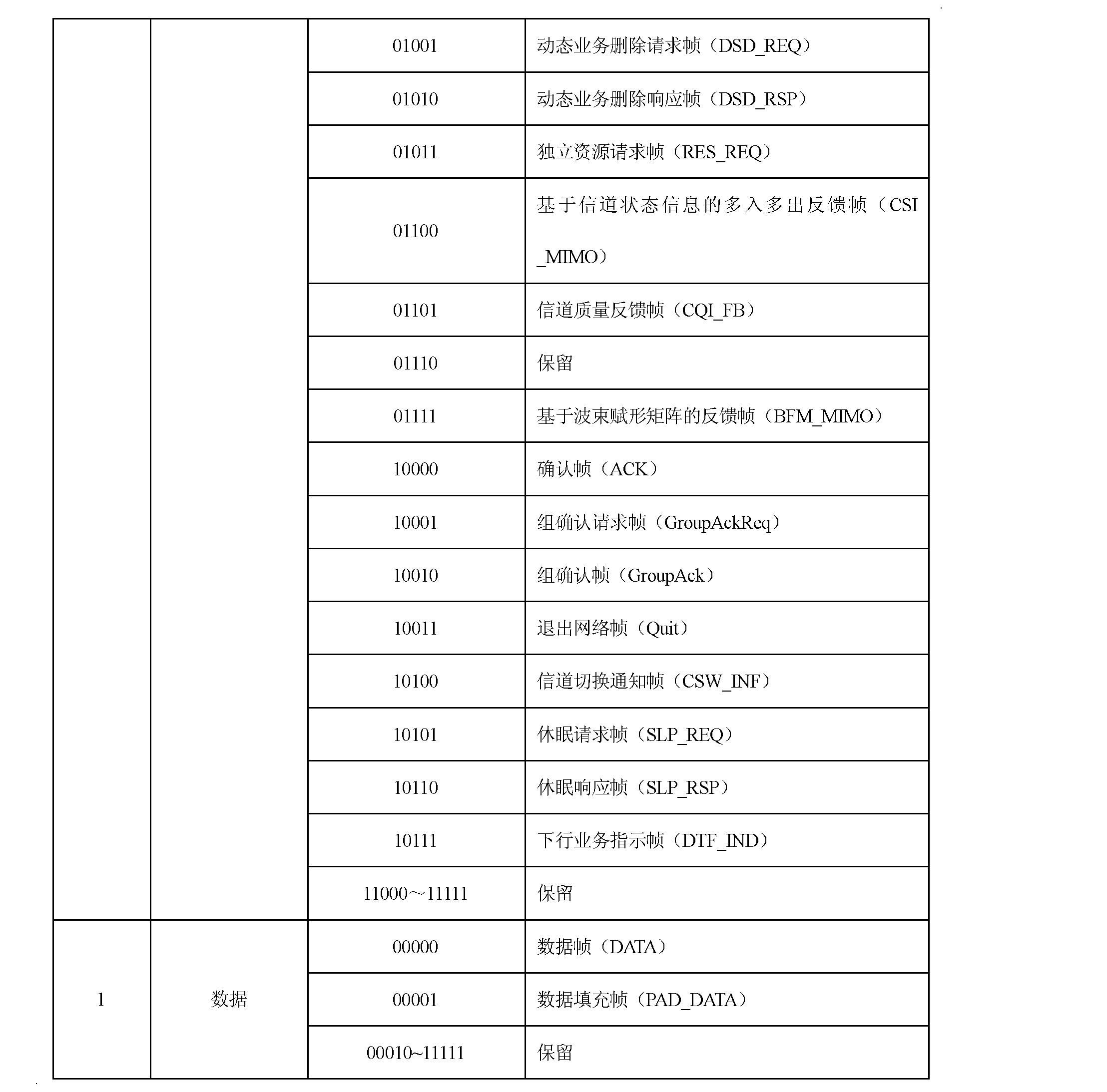 Figure CN102595495AD00091