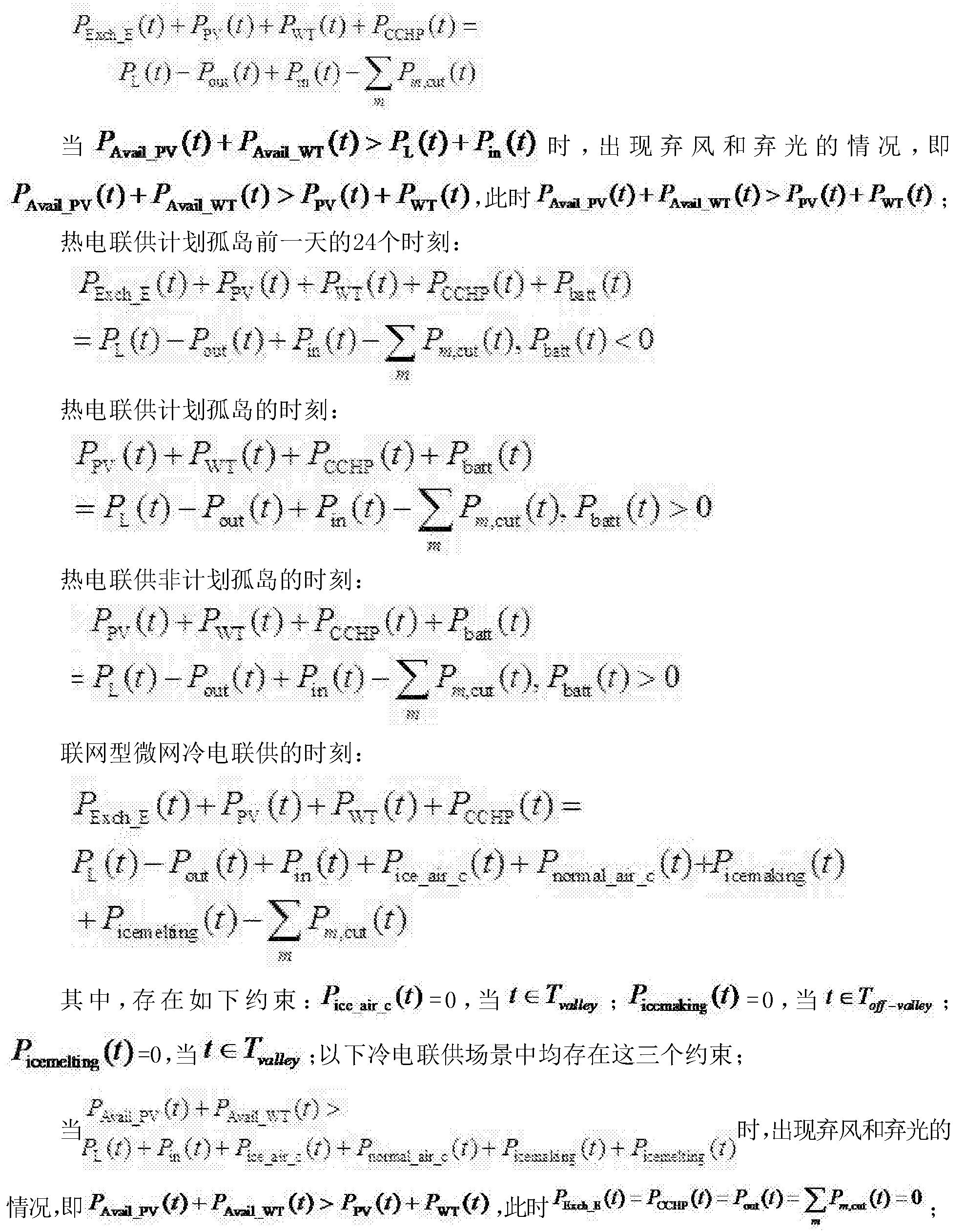 Figure CN106022503AD00171