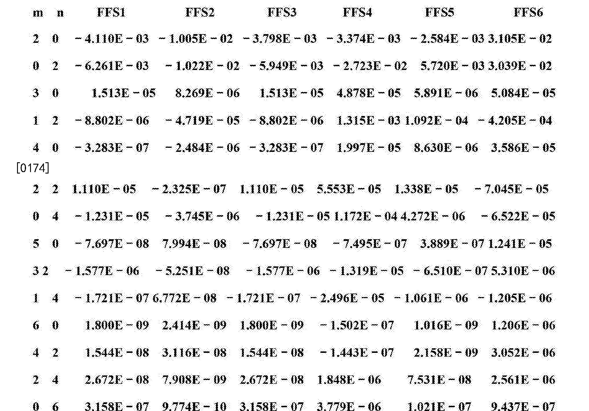 Figure CN103293674BD00181