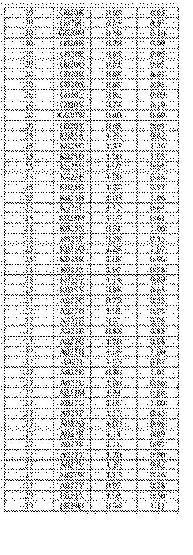 Figure CN105483099AD01331