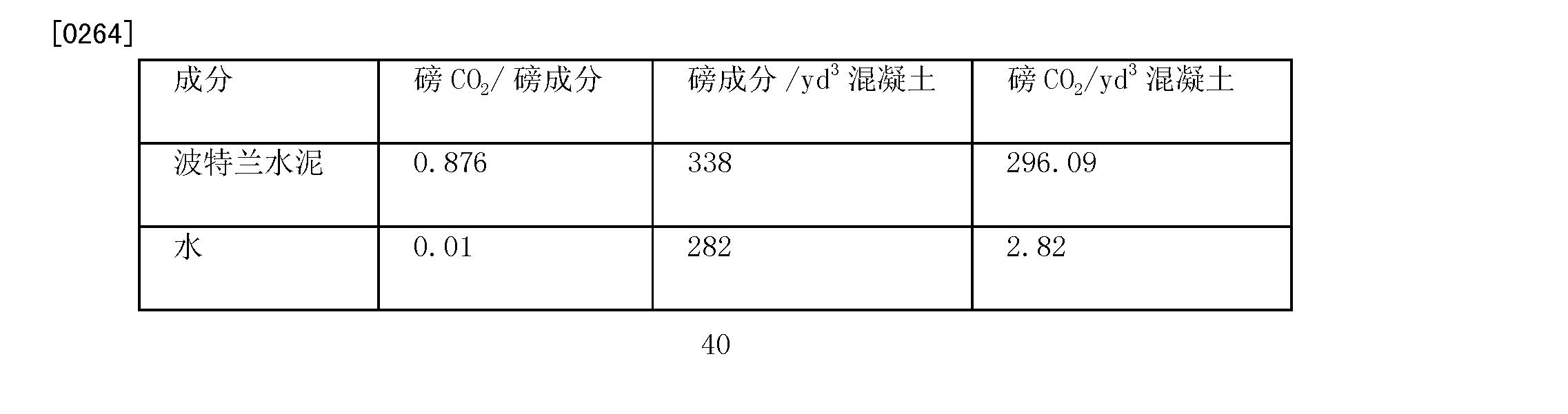 Figure CN101939269BD00403