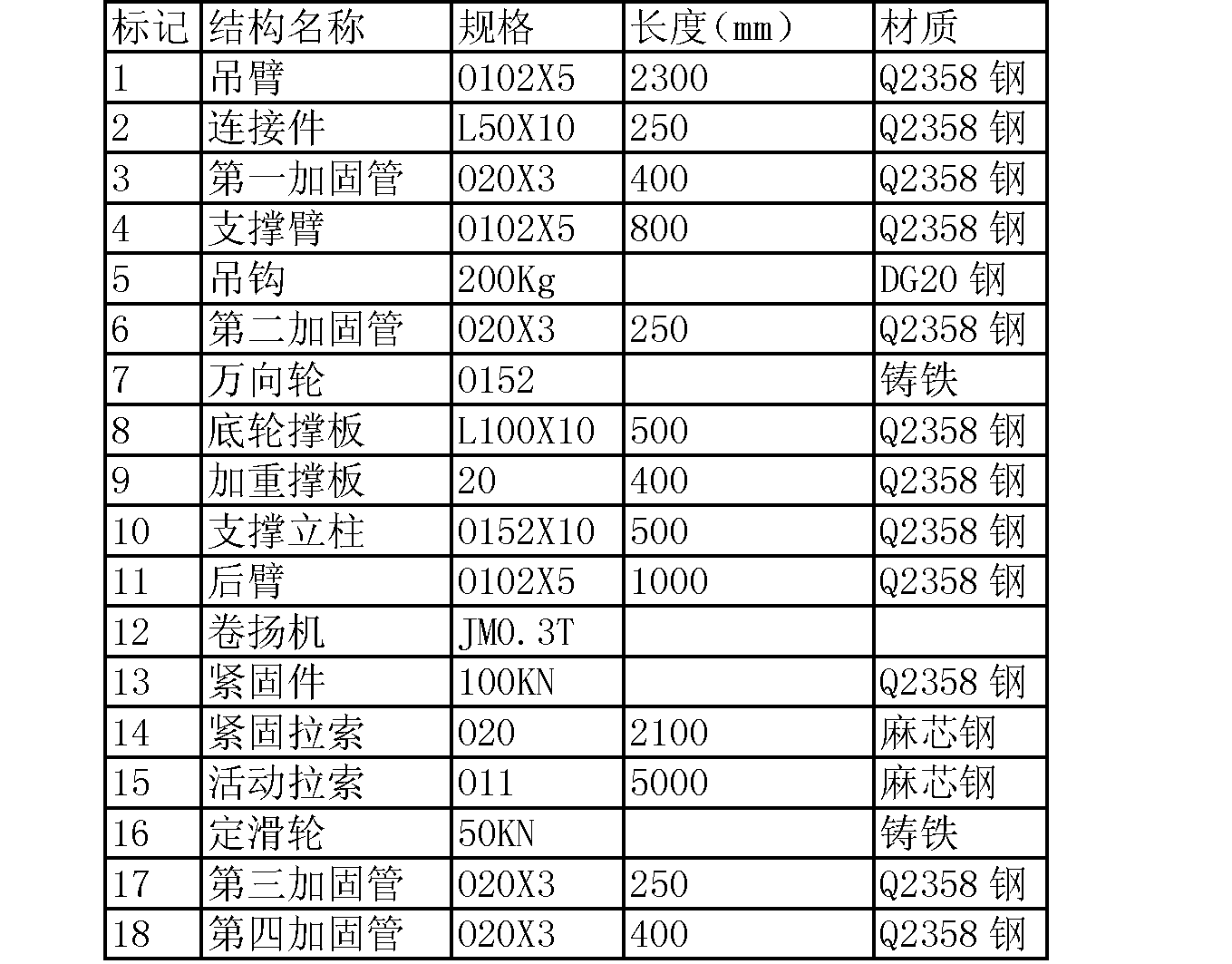 Figure CN102756988AD00051