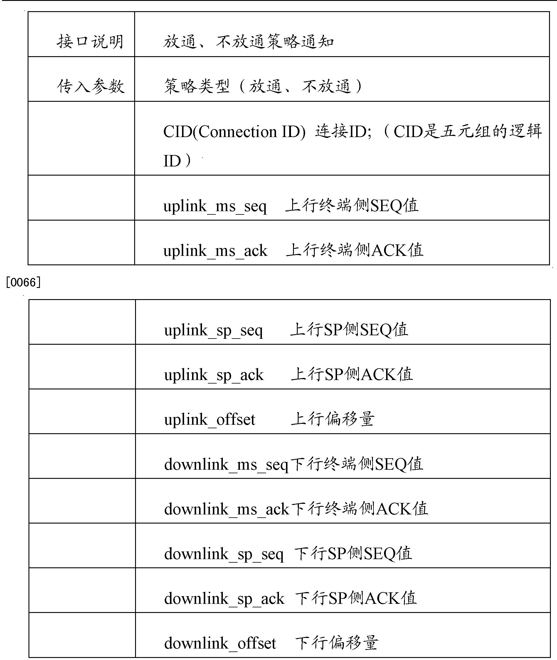 Figure CN102137005BD00091