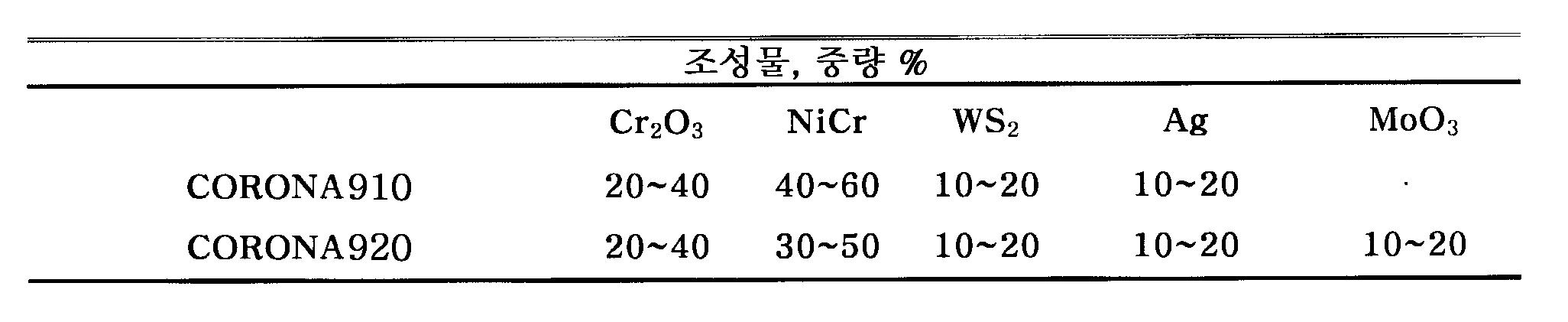 Figure 112005036055873-pat00001