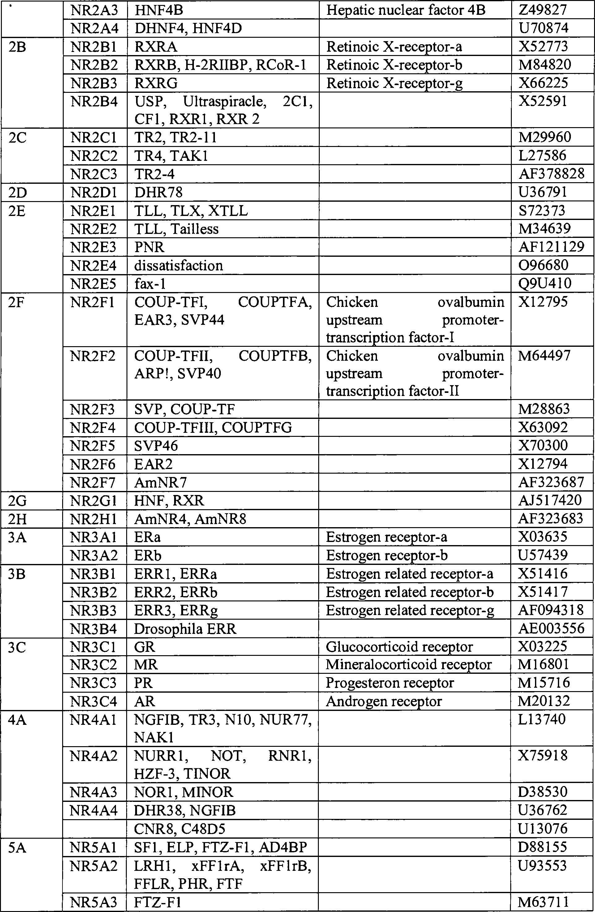 DE B4 Verfahren zum Nachweis und oder zur