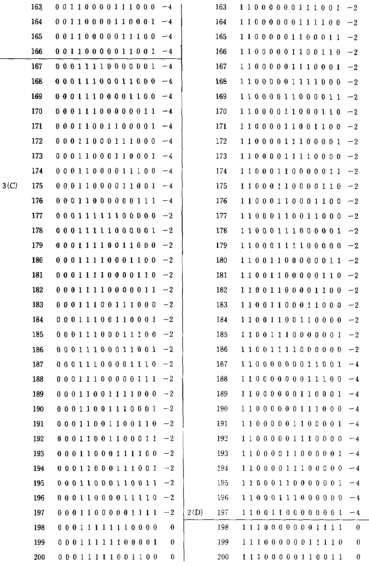 Figure kpo00033