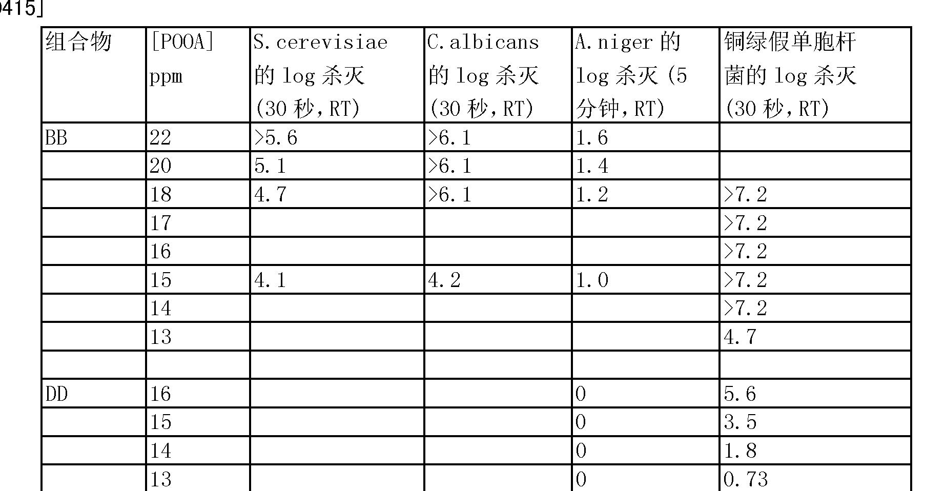 Figure CN1909808BD00531