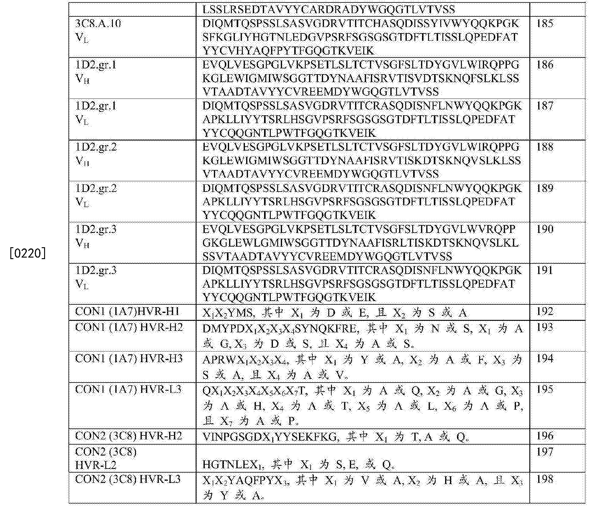 Figure CN107073126AD00661