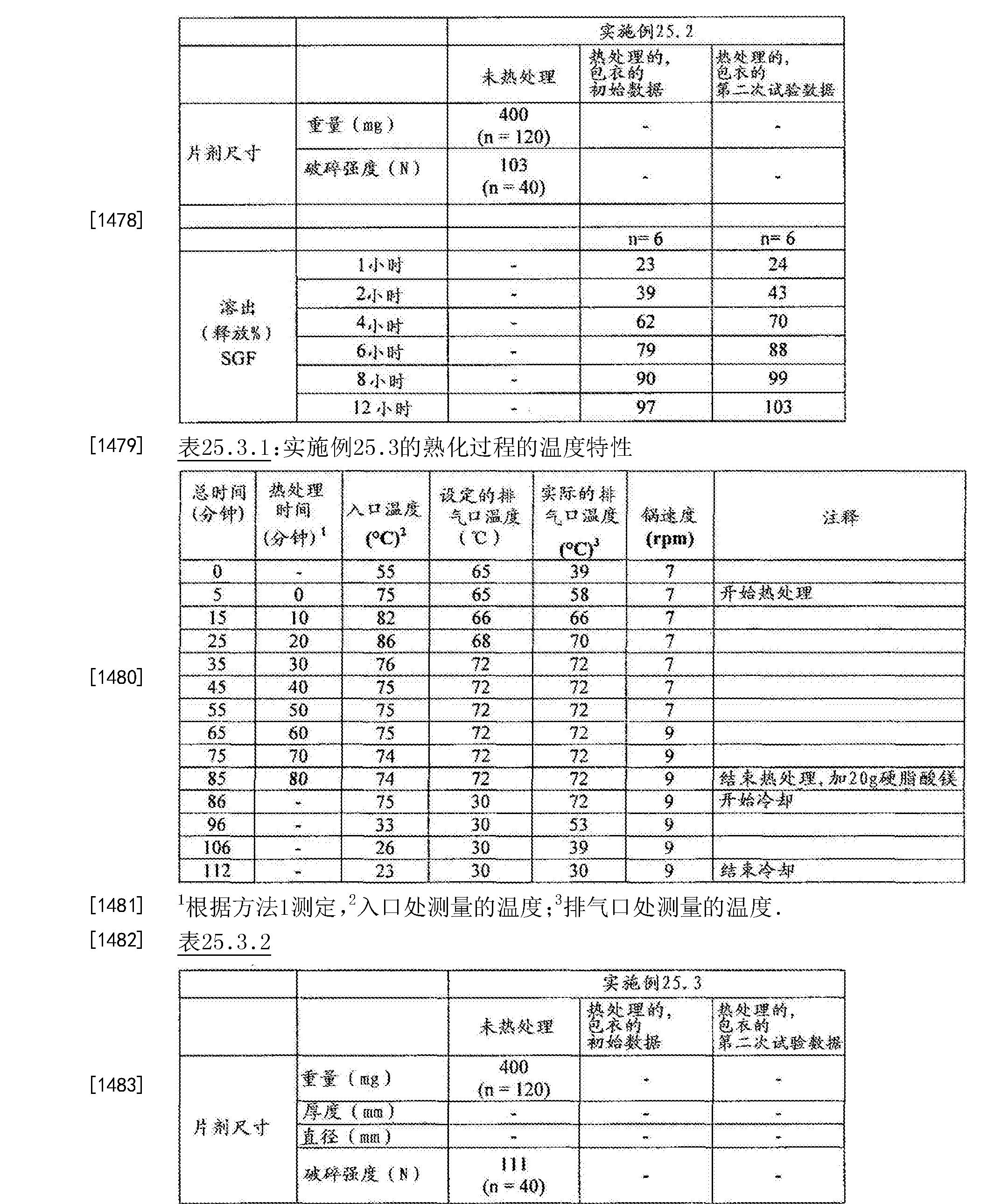 Figure CN102688241BD01421