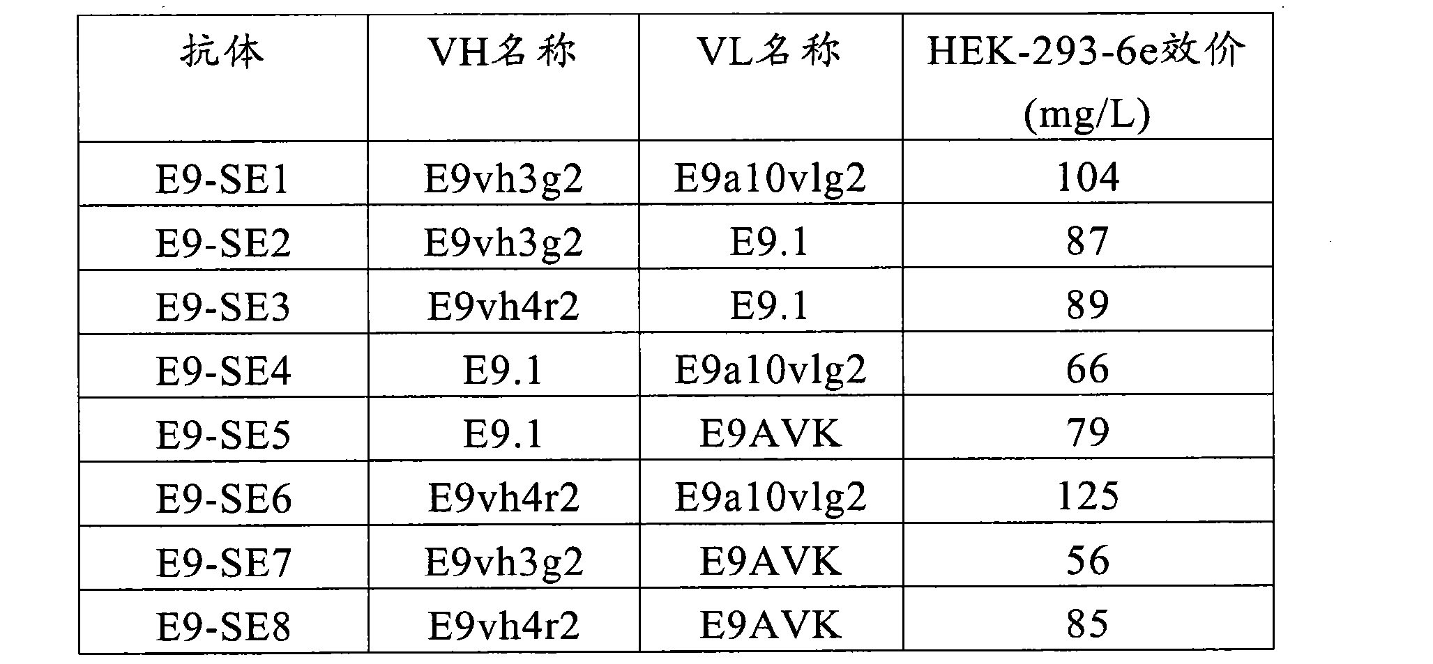 Figure CN102741288AD01261