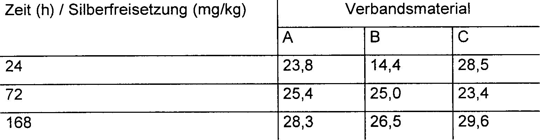 Figure 00280001