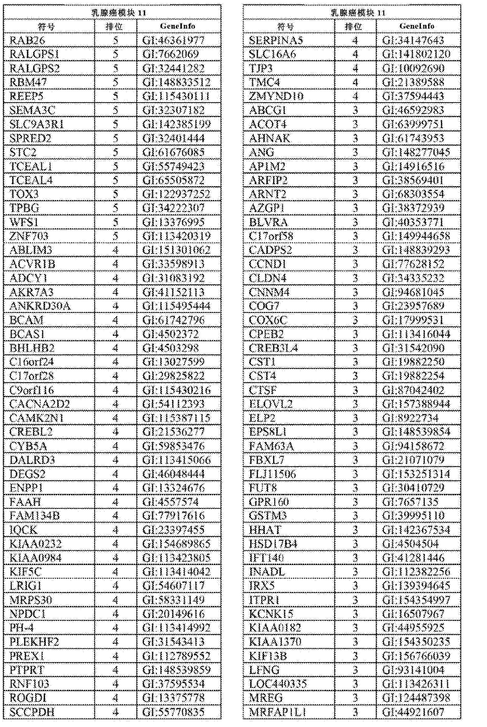 Figure CN102858999AD00861