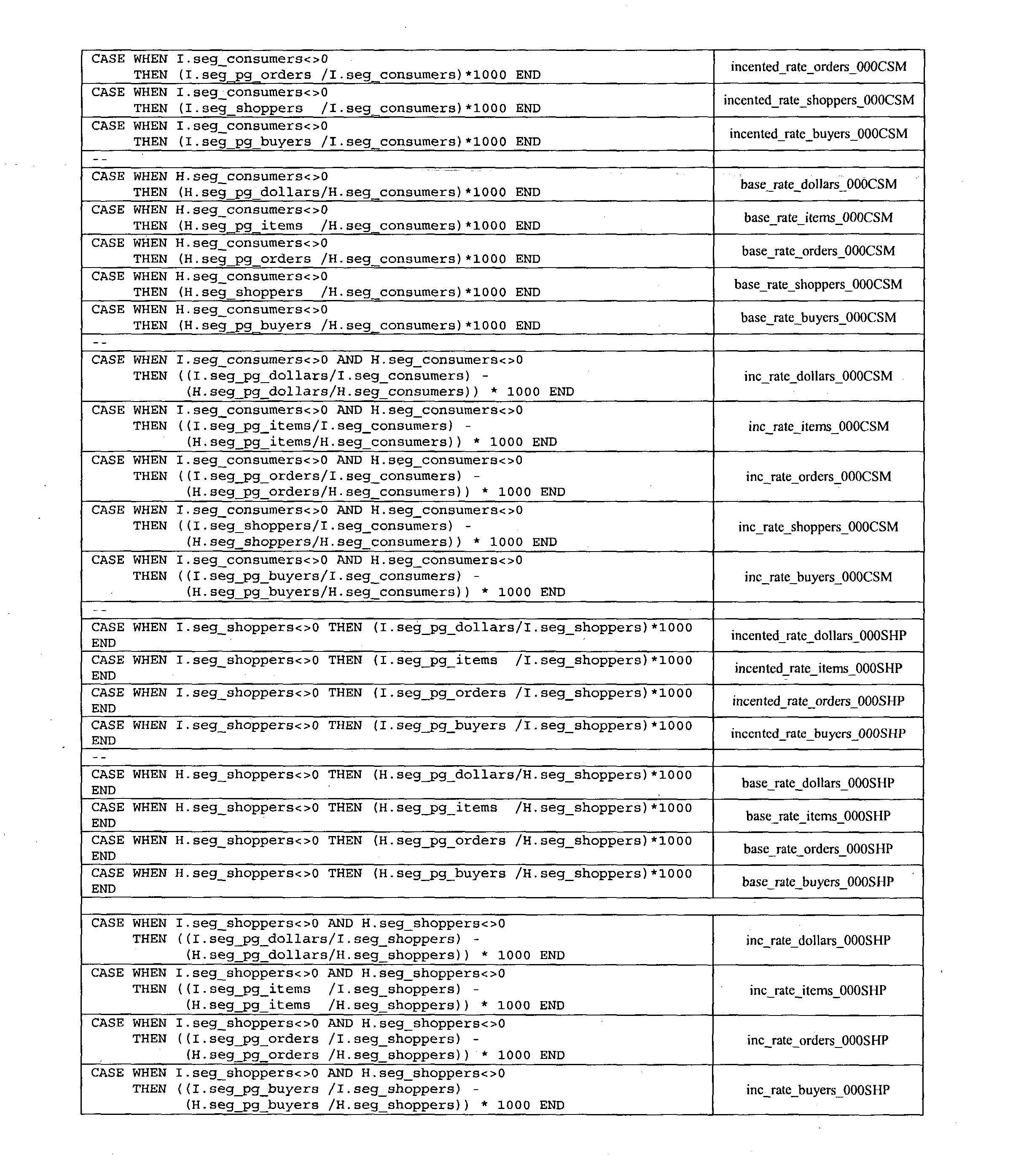 Figure US20030177066A1-20030918-P00064