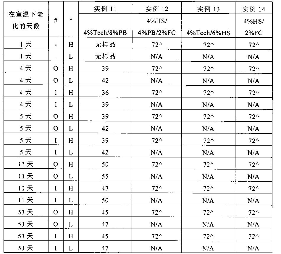 Figure CN102365100BD00241
