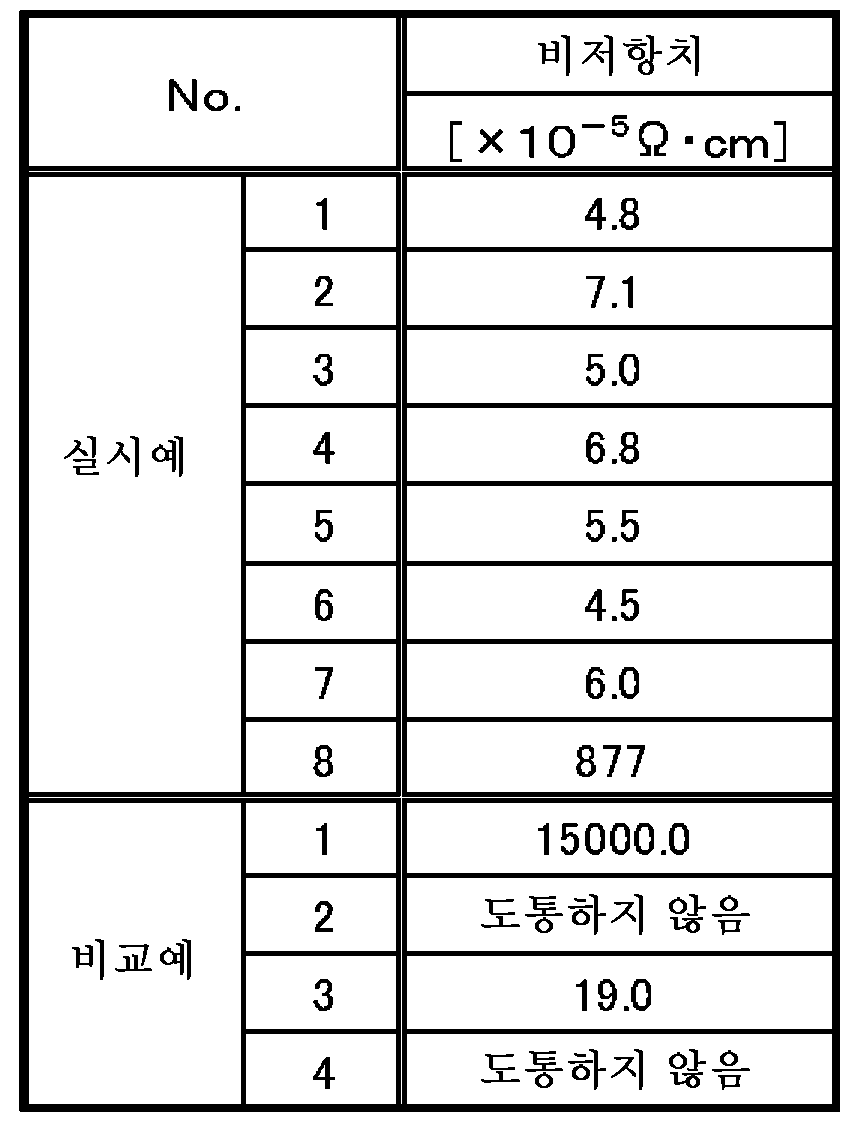 Figure 112012024711912-pat00003