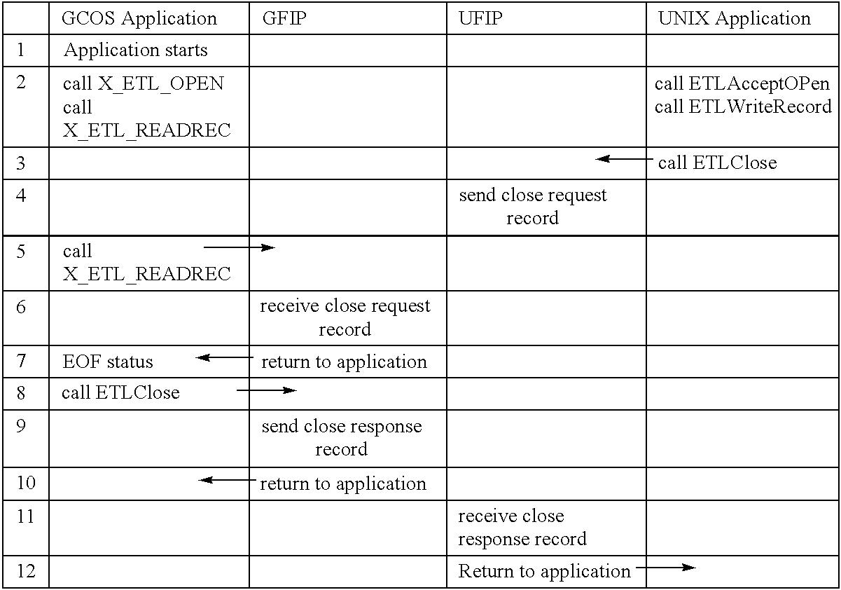 Figure US07024467-20060404-C00003