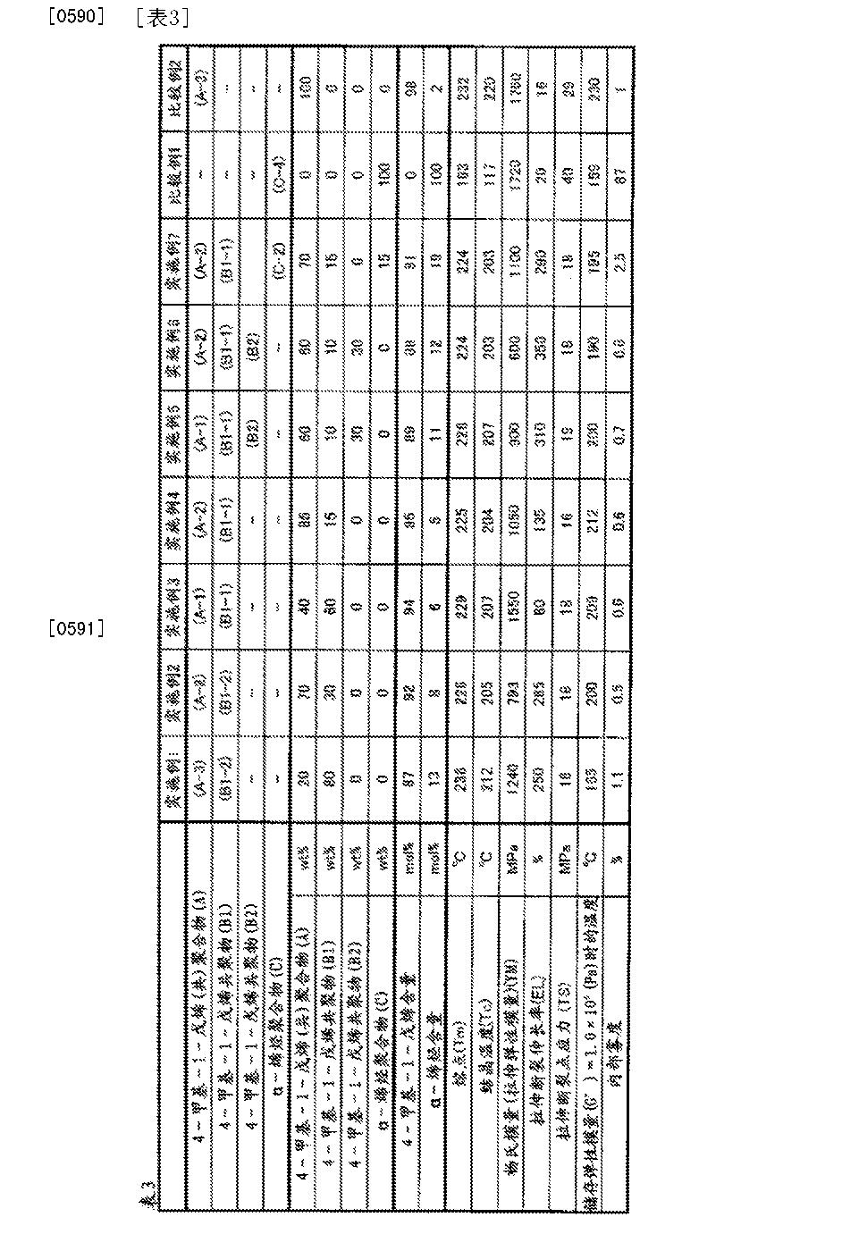 Figure CN103987779BD00501