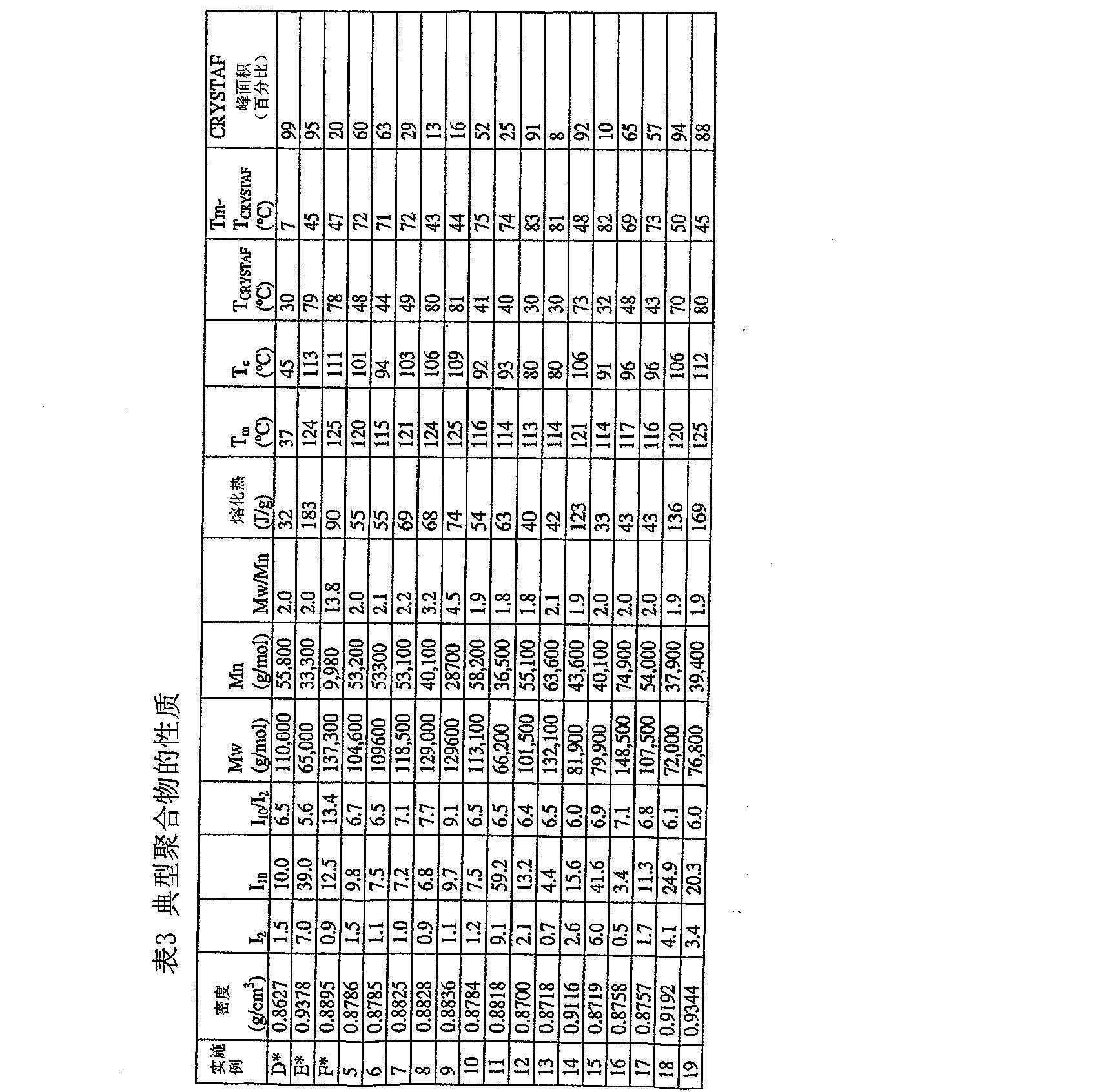 Figure CN101341021BD00401