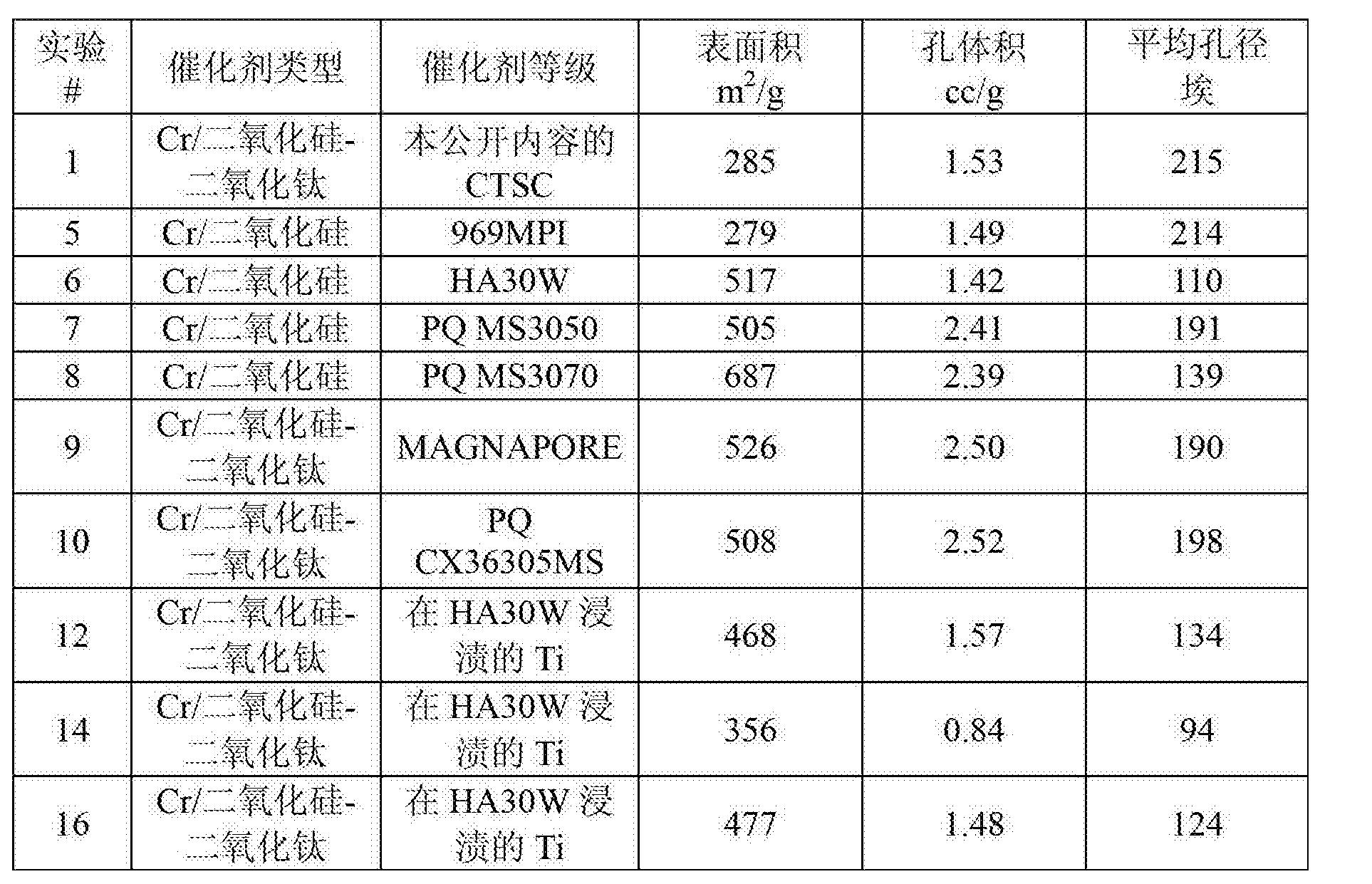 Figure CN103130933BD00151