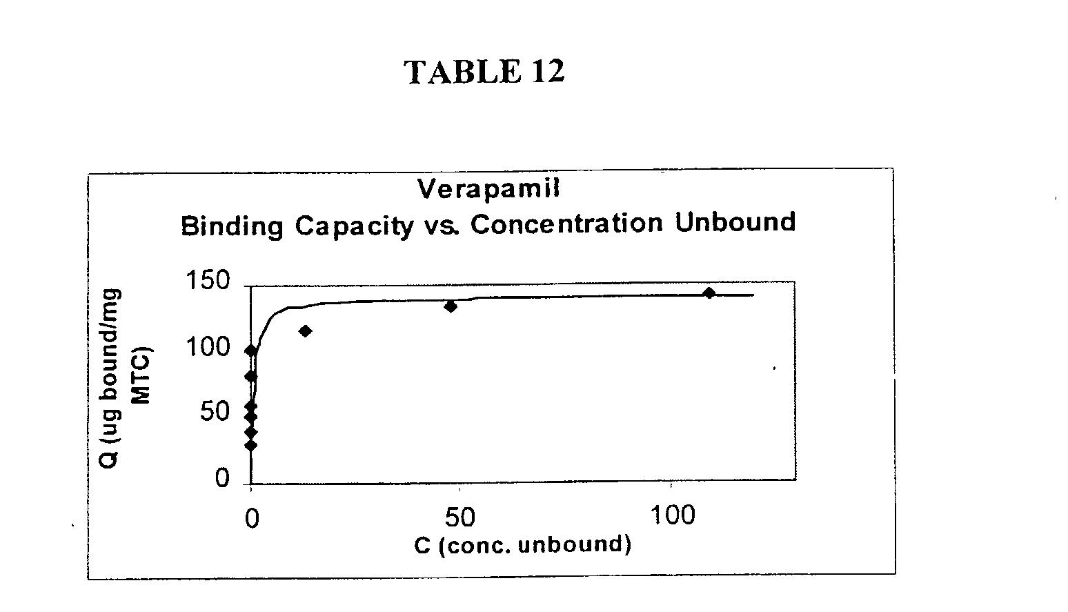 Figure US20030108614A1-20030612-P00004