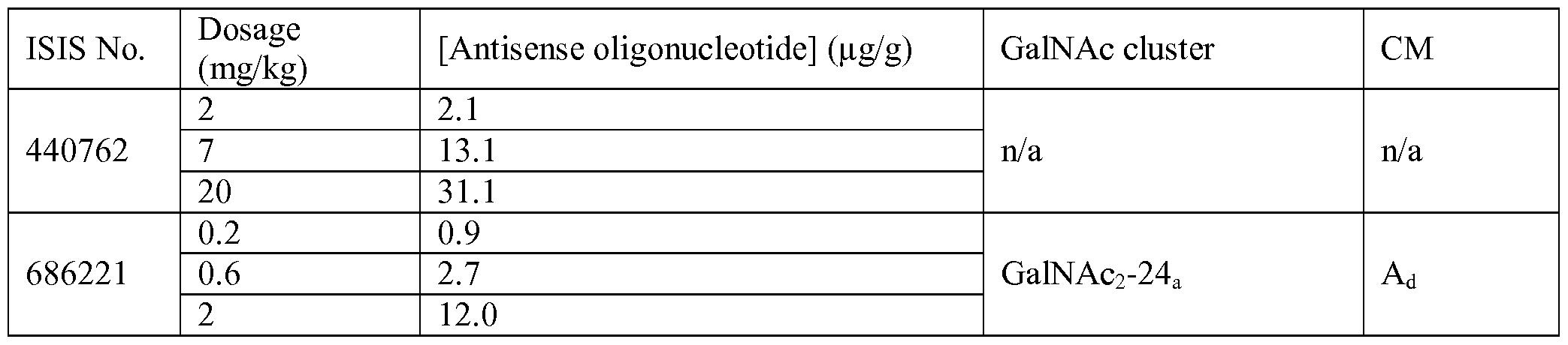 Figure imgf000357_0003