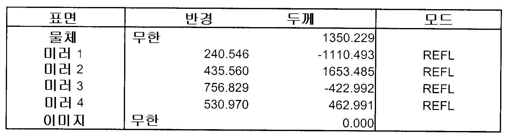 Figure 112008003020108-pat00016