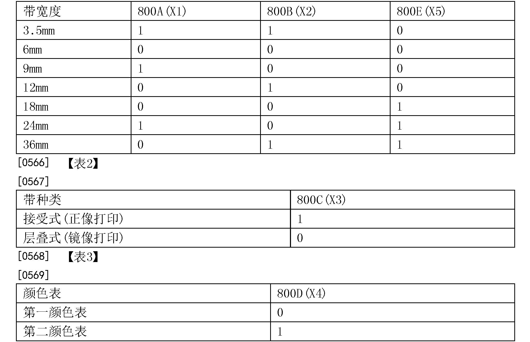 Figure CN105398240BD00571