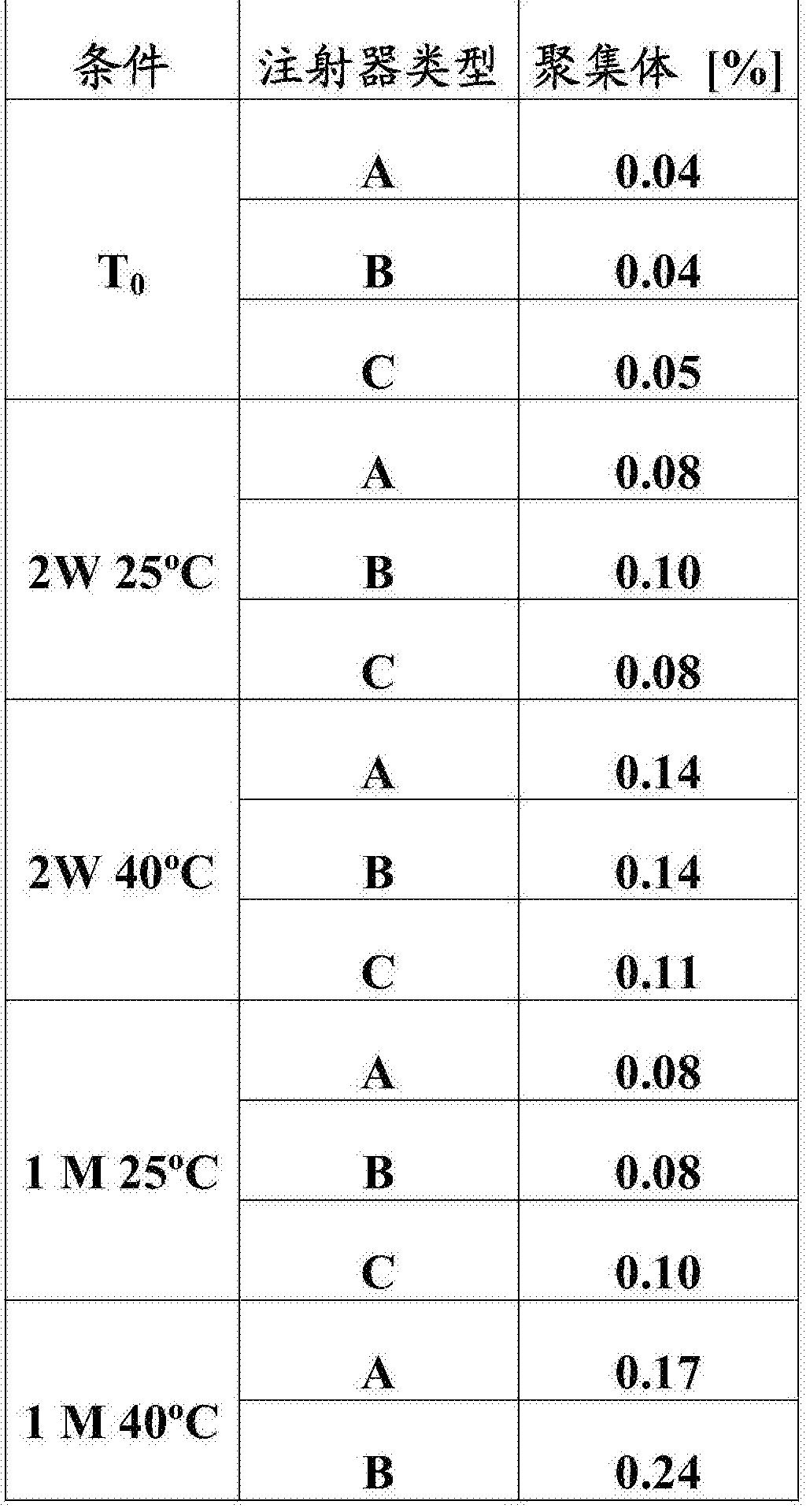 Figure CN108883172AD00561